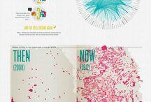 Infographics / by Design Quixotic