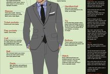 Interview and work attire for Men / Inspiration of appropriate interview and business attire for men / by LU Career Center