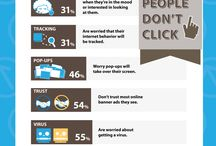 Digital Infographics / by Local Yokel Media