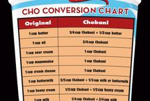 Kitchen/ Food Aids / Charts that contain helpful hints! / by Jirah Newmarker