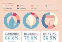 DIY Infographic / by Topps Tiles