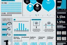 Social Media Infographics / Infographics specifically about social media / by VerticalResponse