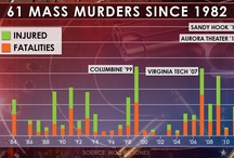 Gun Control / by Current TV