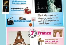 Travel Info-graphics / by Love Home Swap