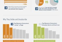 Social Media Infographics Only / Infographics related to Social Media and Social Networking / by Your Social Media Company