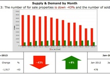L.A. Real Estate Statistics / Keep up with the latest market statistics.  Especially if you are buying or selling. #los angeles real estate / by Jane Peters - Los Angeles Real Estate