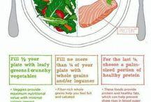 Healthy Eating / by Sharon Wynn