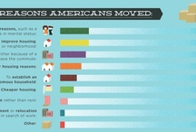 Infographics / We're mining Pinterest & the Internet for the best moving & home-related infographics out there.  / by Wheaton World Wide Moving
