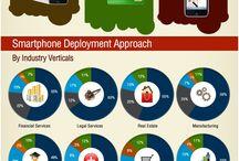 Mobile Infographics / by Danilo Brizola