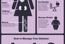 Diabetic Health / by MaineHealth Learning Resource Center