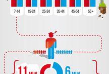 Polish Infographics / by Adam Kubicki