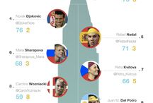 Tit of Tat Tennis Stats / by #SonyOpenTennis