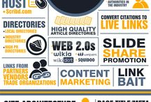 SEO Infographics / by Robin Good