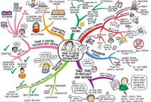 Mind Maps / by Norah Ward