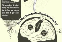 Fun Facts / by Drury University