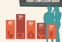 video infographics / the power of video online / by alexandrapatrick