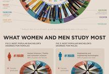 Infographics / by Peta Murphy