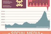 Infographic / by Andrea