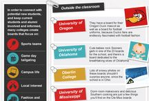 Using Social Media to Engage Students / by Stephanie Goldenberg