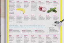 meal planning / by Allex Siverhus