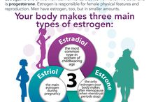 What Does Estrogen Do? / Read through our fact sheets, provided in English and Spanish, to learn about the role estrogen plays in the female body. / by Hormone Health Network