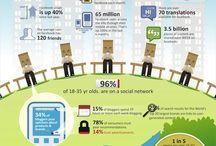 Social Media Trends / by iMedia Exposure