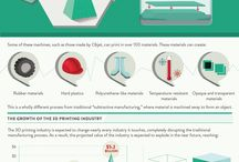 Infographics / by Cubify