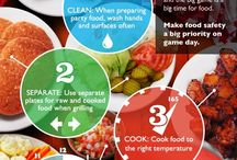 Food Safety  / by MU Family Nutrition Education Programs