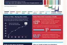 Infographics / by Ítalo Mendonça