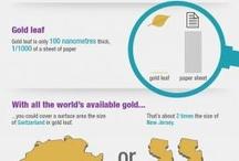 Investing-Gold,Silver,Commodity / Infographics about investing in Commodities like Gold,Silver / by bemoneyaware