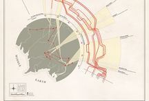 Infovisualisations / by Bertrand Riot
