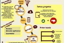 Infografias / by Guise Infantes