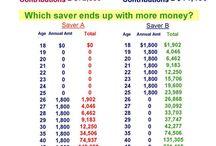 Saving money / by Jessica Harmon