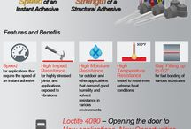 Loctite 4090 / R.S. Hughes is proud to partner with Henkel USA in introducing the new Loctite 4090. This new adhesive provides the characteristics of a structural adhesive with the speed of an instant adhesive. Come see this new, exciting, product at http://www.rshughes.com/p/Loctite-4090-50-Ml-Cyanoacrylate-Adhesive-Kit-1915601/079340_00554/ / by R.S. Hughes