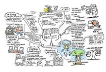 Dan Porter + James Baylay / Mind maps created by Dan Porter and James Baylay. Find more of their work and other mind maps @ http://www.giantthumb.com / by IQ Matrix