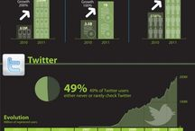 infographics / by Lindsay Mayer
