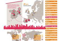 Tendencias mercado inmobiliario en Europa y España 2014 / Principales tendencias del mercado inmobiliario español y europeo para el año 2014. / by PwC Spain