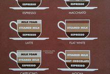 Espresso yourself / by Wendy Bertello