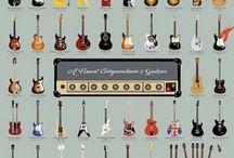 Guitars / by Tony Iaconetti