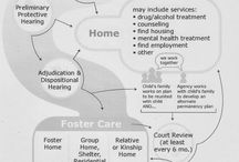Foster Care System / by Attachment and Trauma Network, Inc.