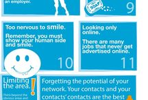 Job search.....again! / by Robin Wiik