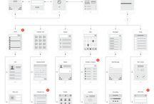 Ux and design / by Adriana De La Puente