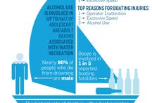 Boating Safety / by Houseboat Magazine