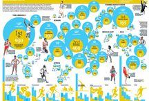 Infographics / by Araceli Thomas