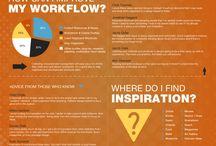 Grafiska element/Infografik / by Klas Appelgren