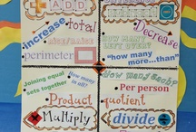 Anchor Charts / by Melissa Richarde
