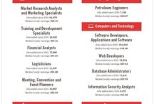 placementindia post resume free find top recruiter on pinterest