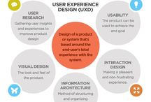 # UX / by Stephane Sommer