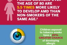 Smoking and Eyes / by National Eye Institute, NIH