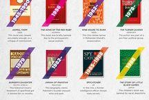 Book Lists / Readers advisory tools / by Kokomo Howard County Public Library